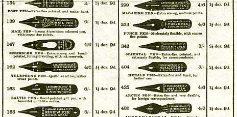 Celebrated Circular Pointed Pens